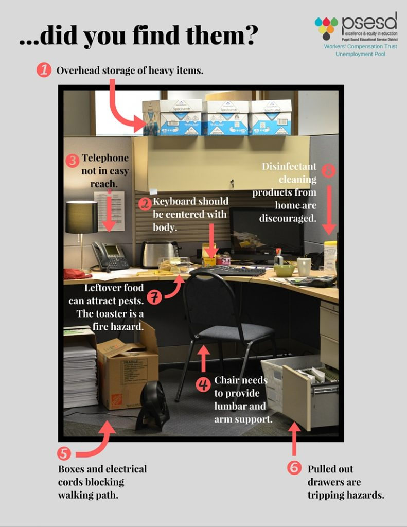 Spot The Hazard: Work Stations