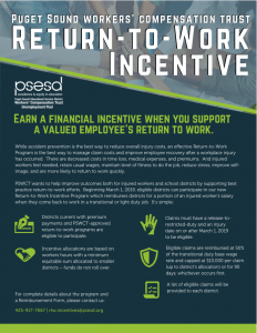 Return to Work Incentive Flyer